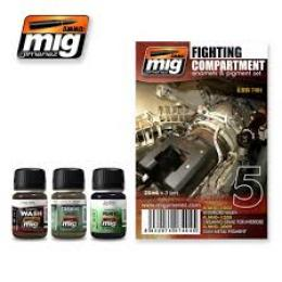 AMMO.MIG Fight Compartment set