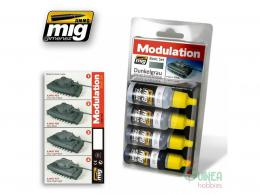 AMMO.MIG Dunkelgrau Modulation Set 4x17ml Color set