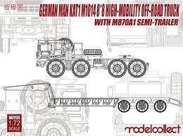 MODELCOLLECT 1/72 MAN KAT1 M1014 8*8 High-Mobil