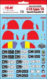 ICM Decals 1/32 I-16 type 10 Spanish
